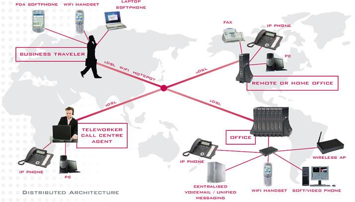 ipecs wider network